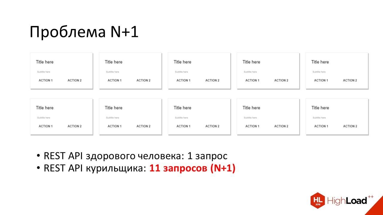 Дизайн REST API для высокопроизводительных систем - 11