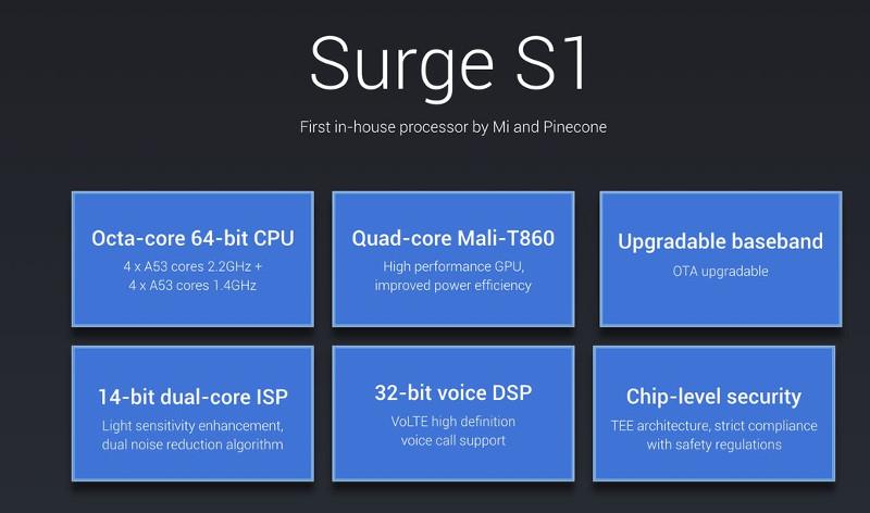 Новинки от Xiaomi: два смартфона и… процессор? - 3