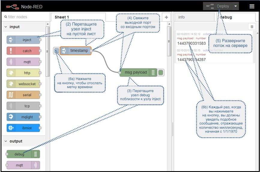 Простой способ создать IoT-приложение для мониторинга удаленных серверов на платформе IBM Bluemix - 4