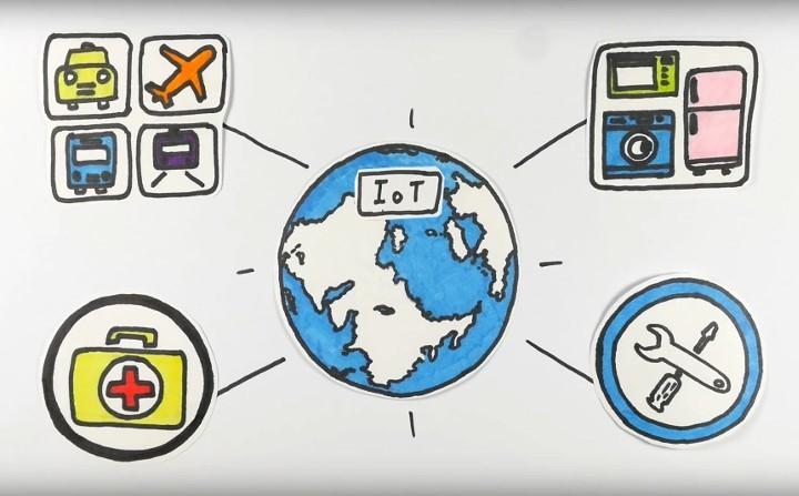 Простой способ создать IoT-приложение для мониторинга удаленных серверов на платформе IBM Bluemix - 1