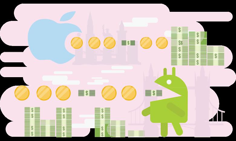 Тенденции и перспективы рынка мобильных приложений: поговорим о деньгах - 1