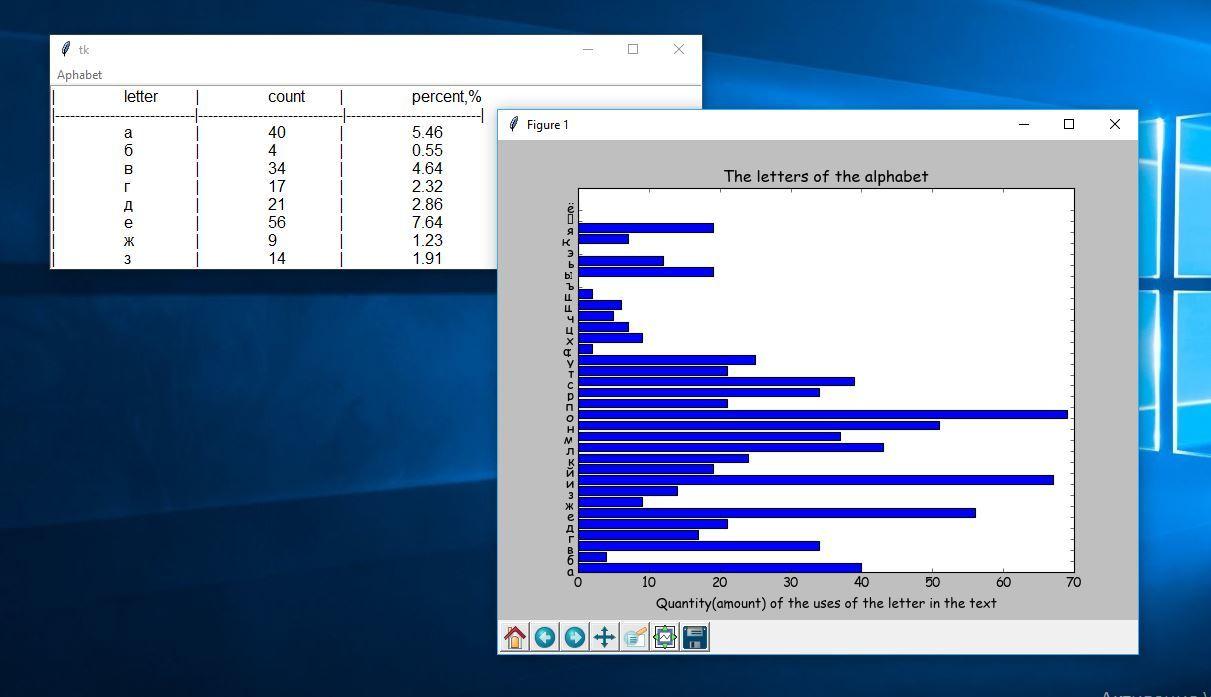 Программа на Python для статистического анализа текста - 1