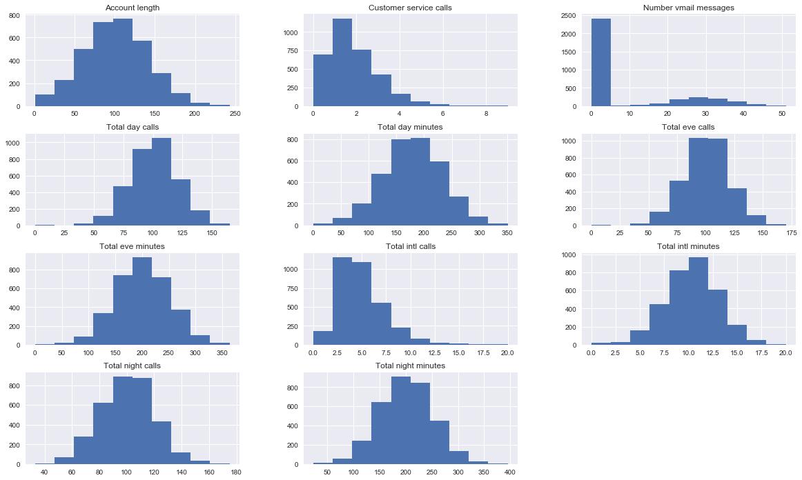 Открытый курс машинного обучения. Тема 2: Визуализация данных c Python - 17