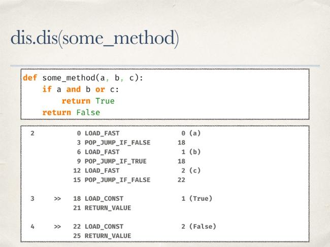 Проблемы тестирования: почему 100% покрытие кода это плохо - 10