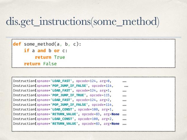 Проблемы тестирования: почему 100% покрытие кода это плохо - 11