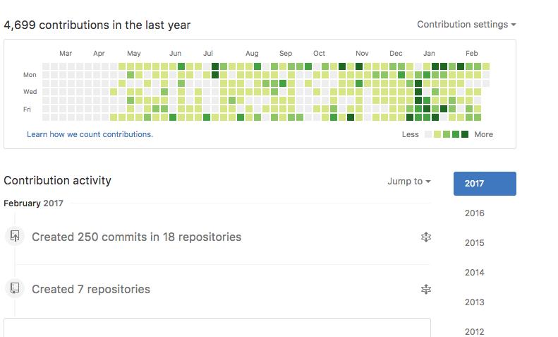 Влияние, которое GitHub оказывает на вашу карьеру - 1