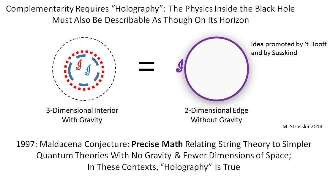 Введение в парадокс исчезновения информации в чёрной дыре - 7