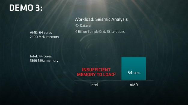 AMD анонсировала 32-ядерный серверный процессор Naples - 7