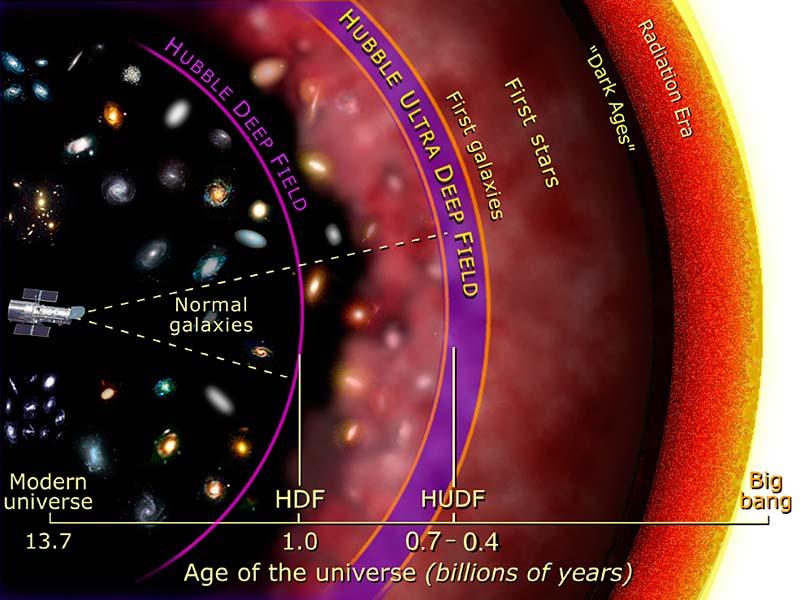 Как были обнаружены первые атомы во Вселенной - 11