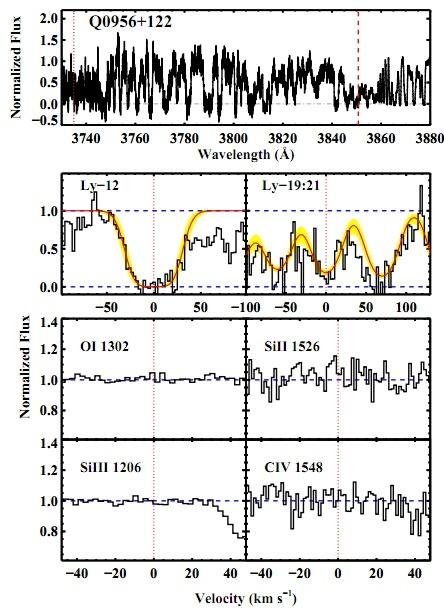 Как были обнаружены первые атомы во Вселенной - 16