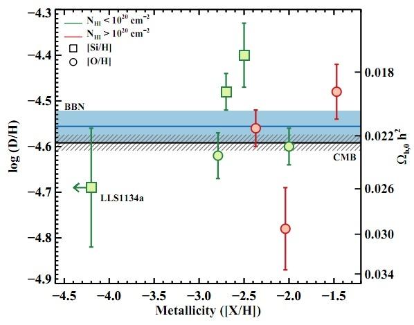 Как были обнаружены первые атомы во Вселенной - 18