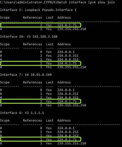 Техподдержка 3CX отвечает: не работает автонастройка IP телефонов по технологии Plug and Play - 3