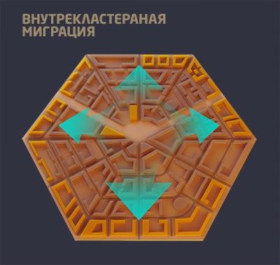 Первый частный город в России. Часть 3 - 6