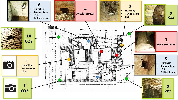 Интернет вещей в археологии - 4