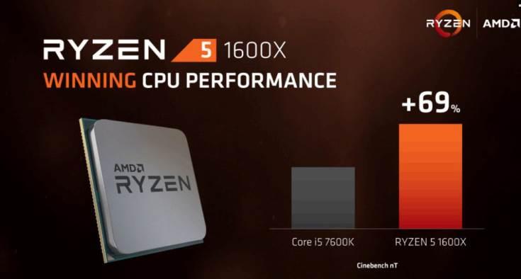 Линейку AMD Ryzen 5 откроют четыре модели