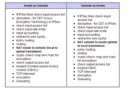 Настройка SSL VPN на Cisco Router - 3