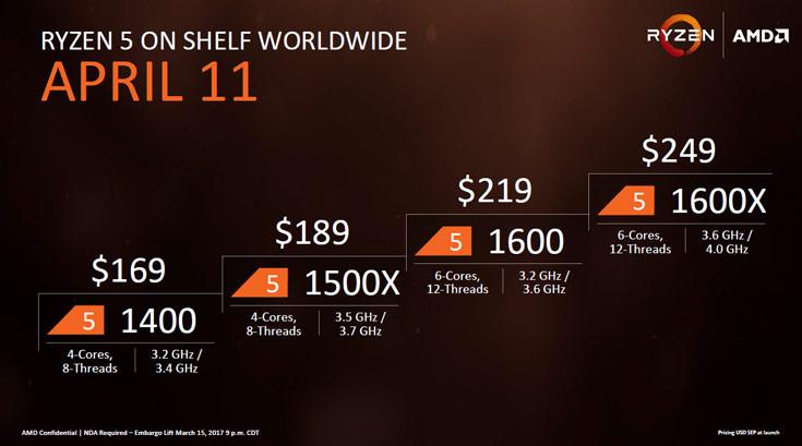 Продажи процессоров AMD Ryzen 5 начнутся 11 апреля