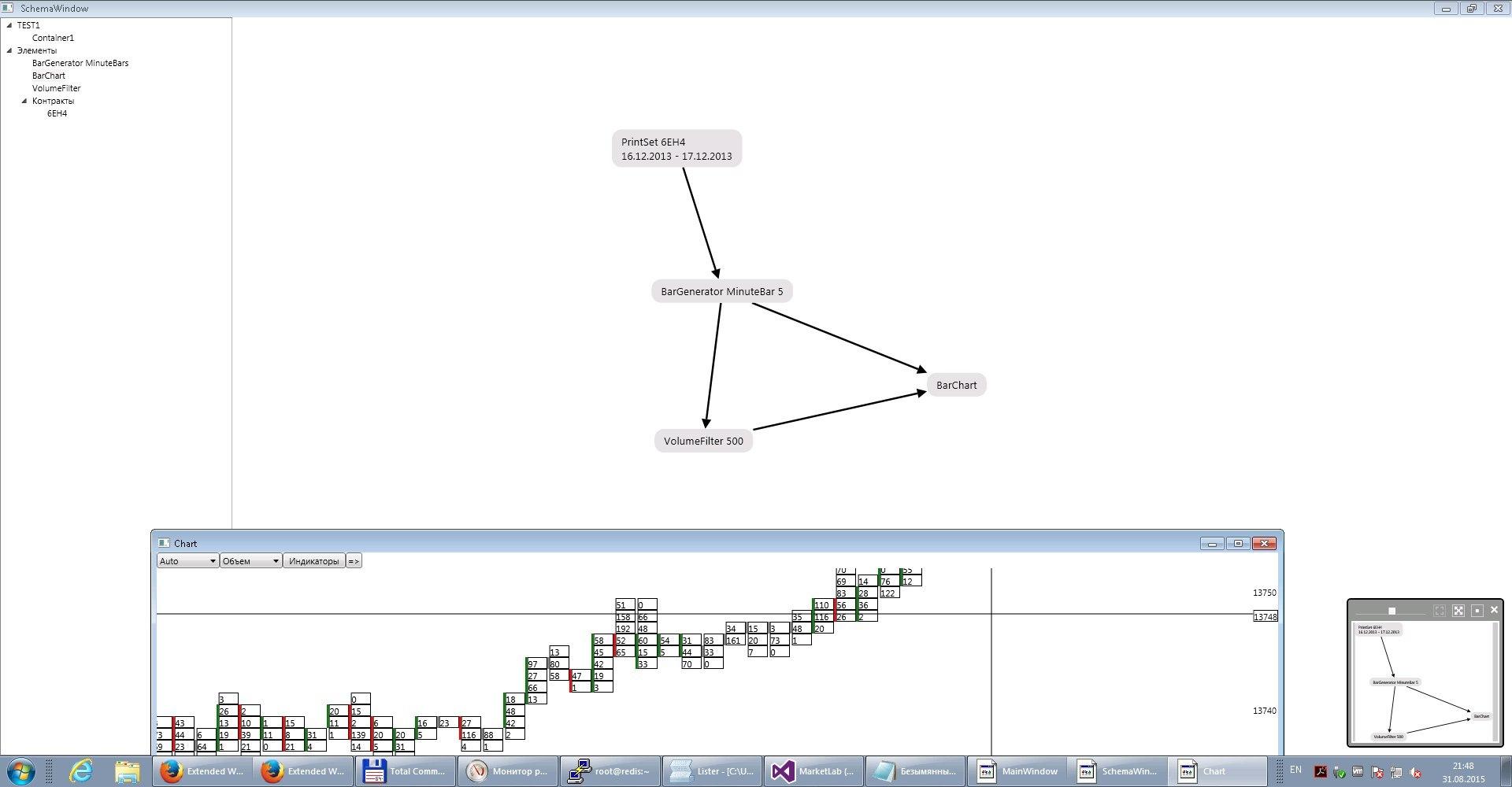 Разработка платформы для анализа финансовых рынков - 3