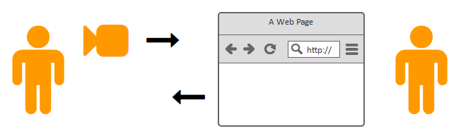 Браузерная WebRTC трансляция с RTSP IP-камеры с низкой задержкой - 3