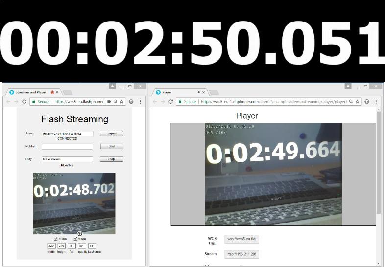 Браузерная WebRTC трансляция с RTSP IP-камеры с низкой задержкой - 32
