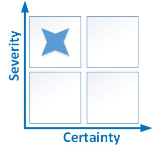 Рисунок 2. Упрощенный вариант классификации. Используется 4 ячейки.