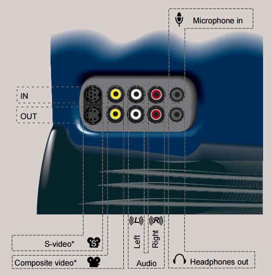 Silicon Graphics O2 — Маленькая станция с большими возможностями - 12