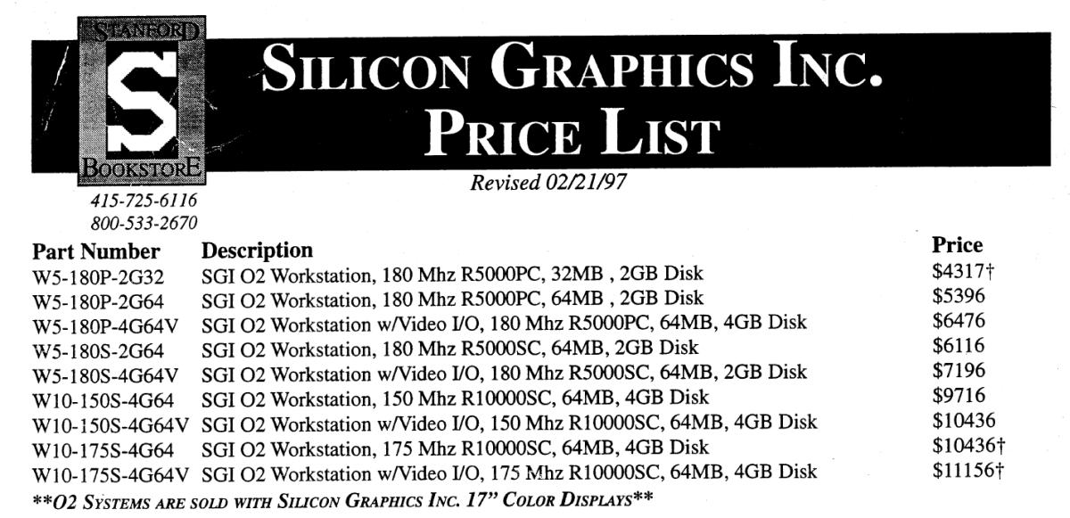 Silicon Graphics O2 — Маленькая станция с большими возможностями - 4