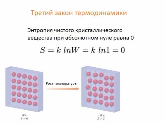 Ученые математически доказали недостижимость абсолютного нуля температуры