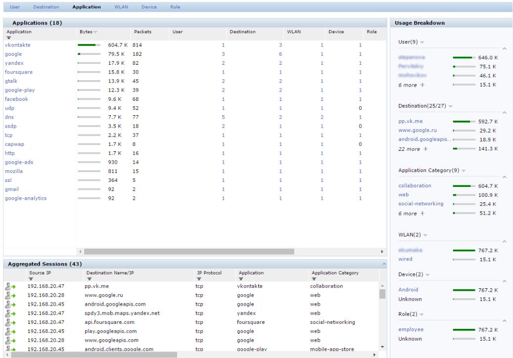 Интерфейсы контроллеров HPE Aruba и Cisco - 12