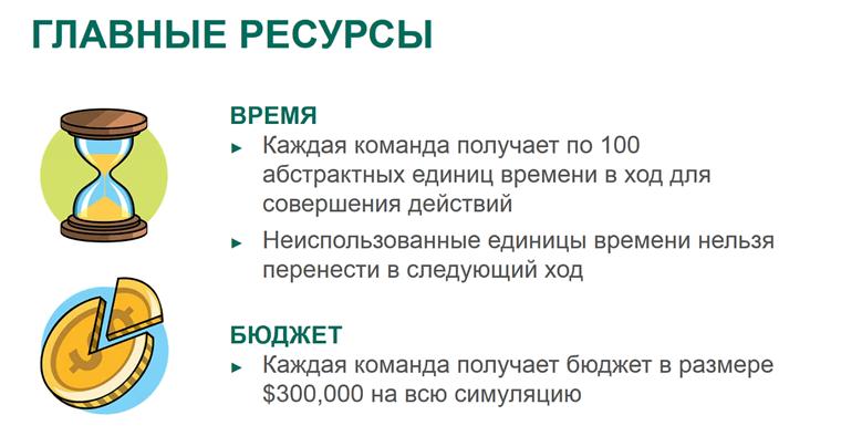 Весенние игры KIPS. Или осваиваем бюджет на ИБ в 300.000$ - 5