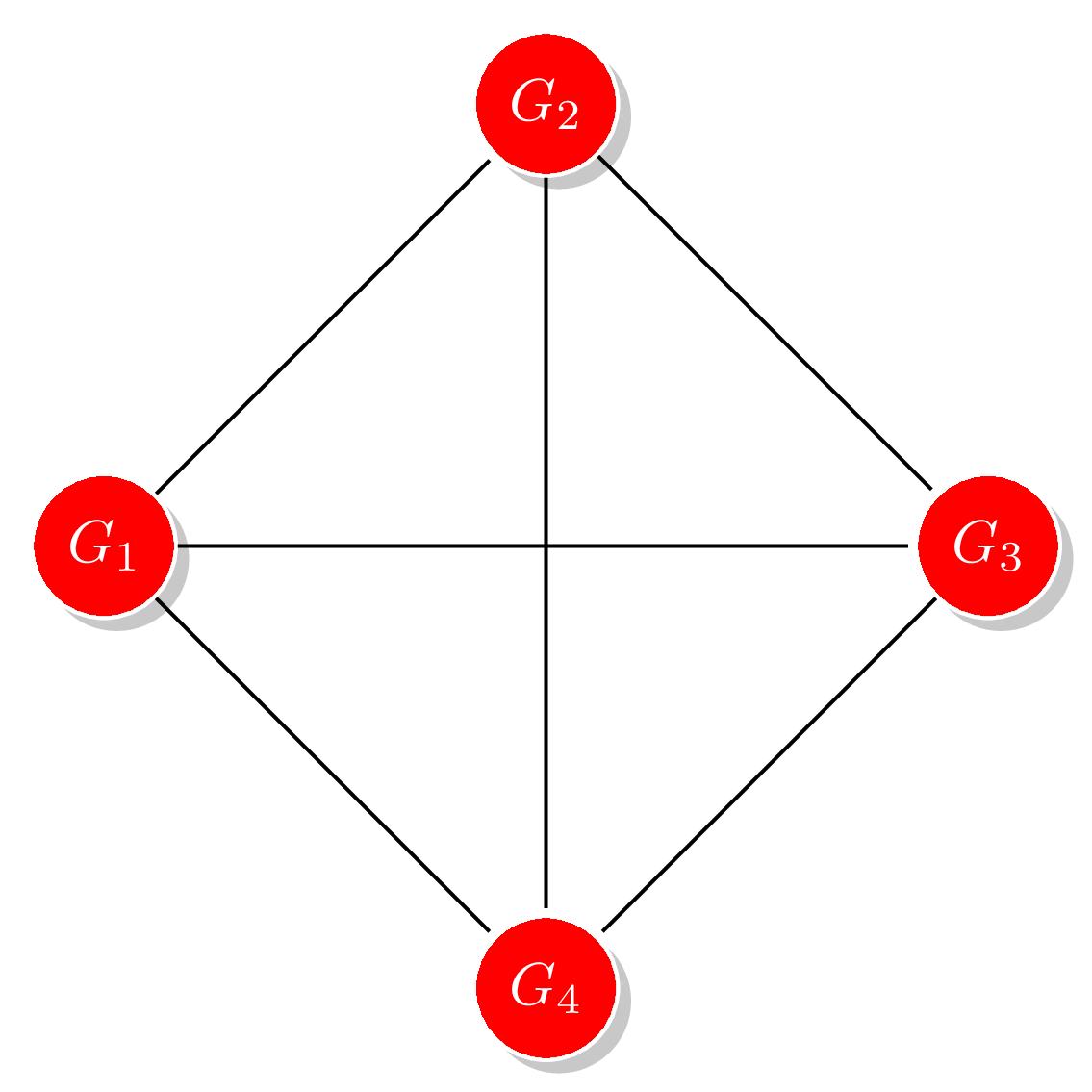 Как оценить качество системы A-B-тестирования - 46