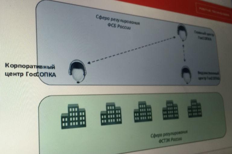 Обнаружение и ликвидация хакерских атак: как работает система ГосСОПКА - 1