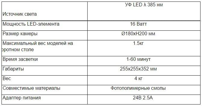 Обзор полимеризационной камеры XYZPrinting - 12