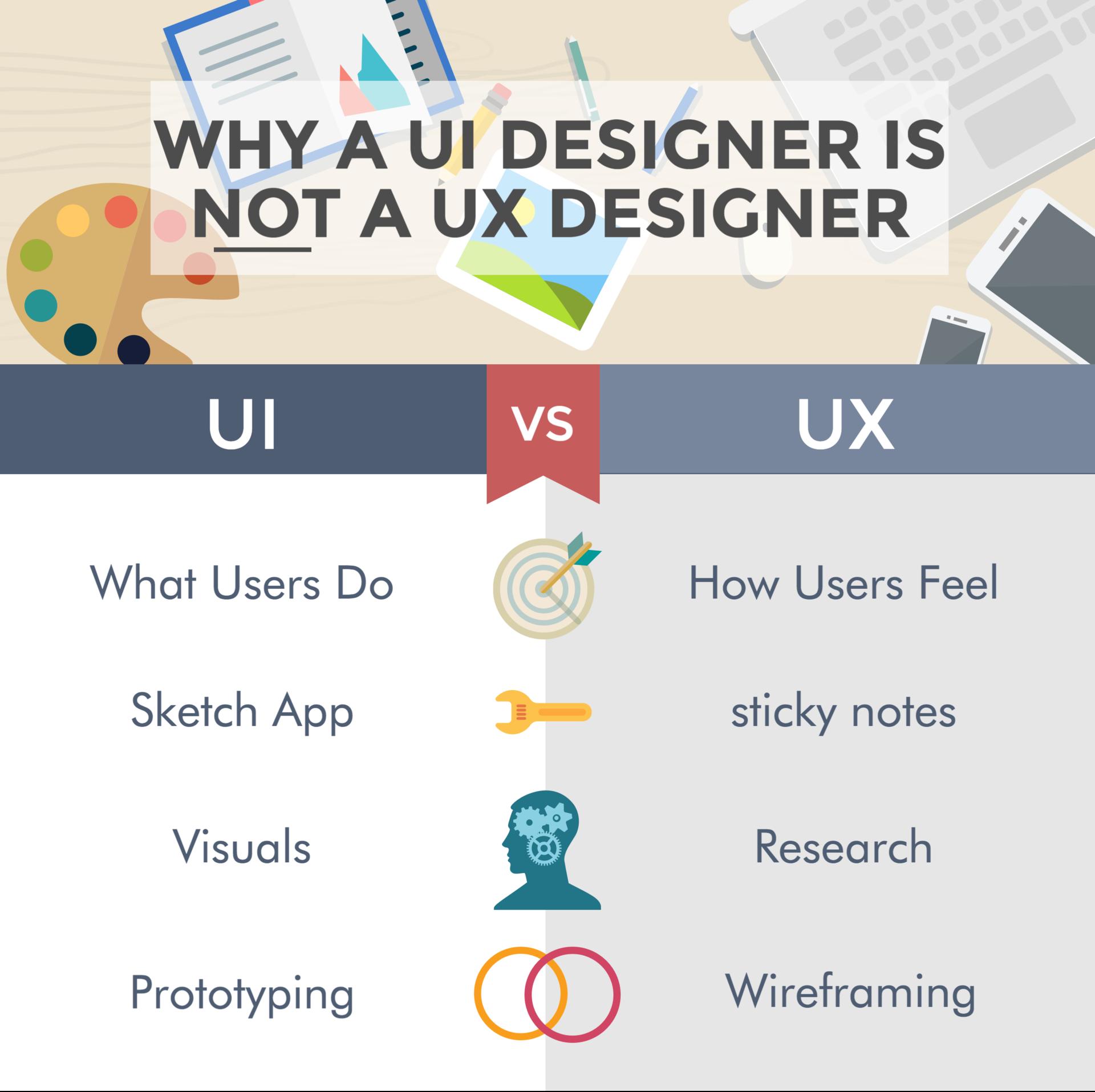В чем отличие UI от UX? Подробный разбор часто используемых терминов - 4