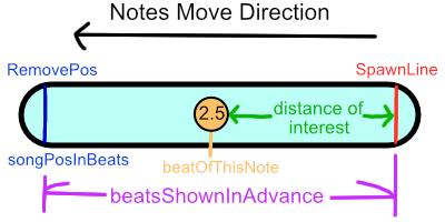 Синхронизация ритма в музыкальных играх - 5