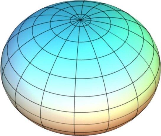 Насколько плоской может быть планета?