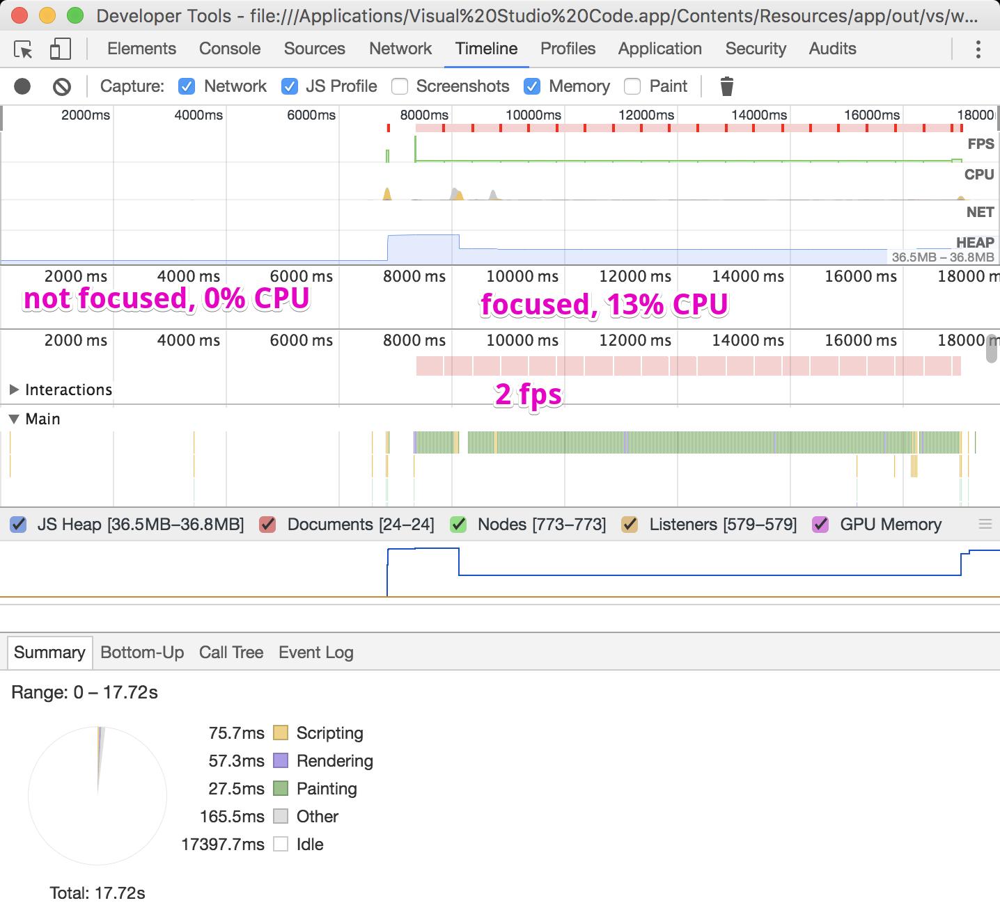 Visual Studio Code отнимает 13% ресурсов CPU из-за мерцания курсора - 1