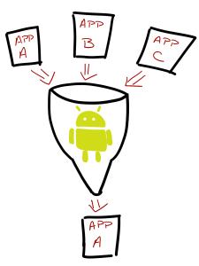 Отправка файлов в приложение Xamarin.Forms. Часть 2 - 2