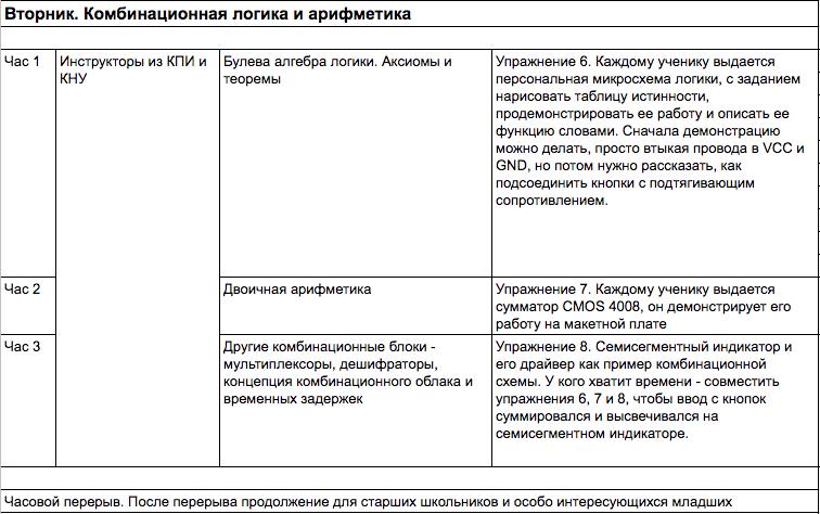 Между транзистором и Ардуиной: планирование семинаров по электронике для школьников в Киеве и Новосибирске - 7