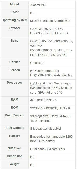 Опубликованы все характеристики смартфонов Xiaomi Mi6 и Mi6 Plus