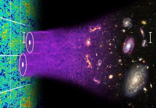 Существует ли у Вселенной центр?