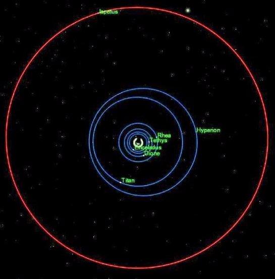 Япет: самая странная луна Солнечной системы