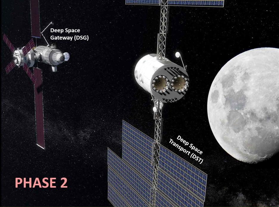 Лунная станция Deep Space Gateway: подготовка к полёту на Марс - 6