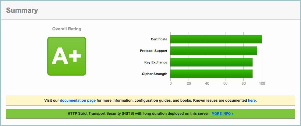 OpenSSL, ssl_ciphers и nginx: прокачиваем на 100% - 5