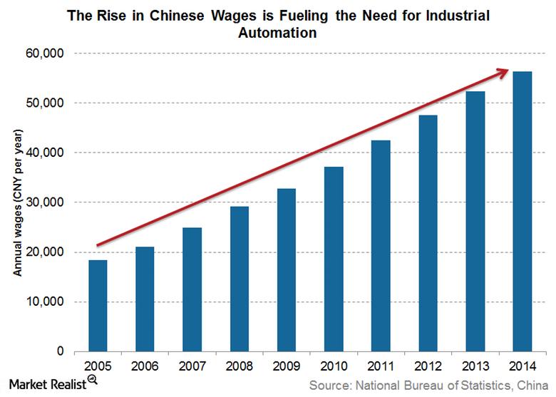 Американские ученые: промышленные роботы ликвидируют рабочие места в США, а не дают новые - 2