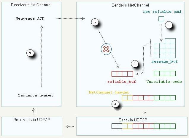 Анализ исходного кода Quake - 9