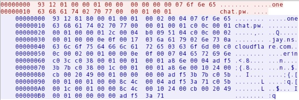 Кто-то пытается взломать пользователей GitHub, которые работают под Windows - 3