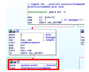Necurs, один из крупнейших ботнетов мира, получил DDoS-модуль - 7