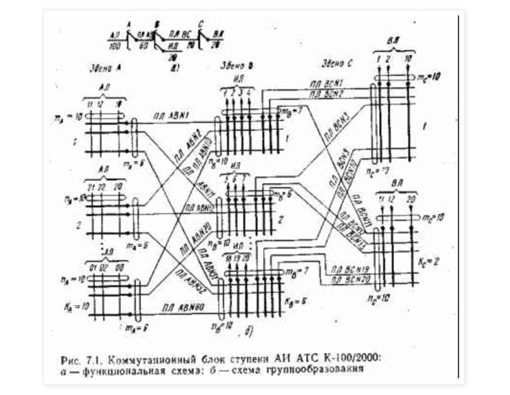 Ленинградский телефонный эфир: первый советский чат - 3