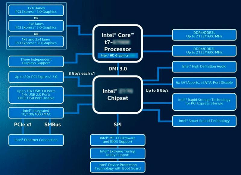 Процессоры Intel станут троичными - 3
